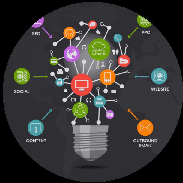 Aalpin Digital Marketing Agency