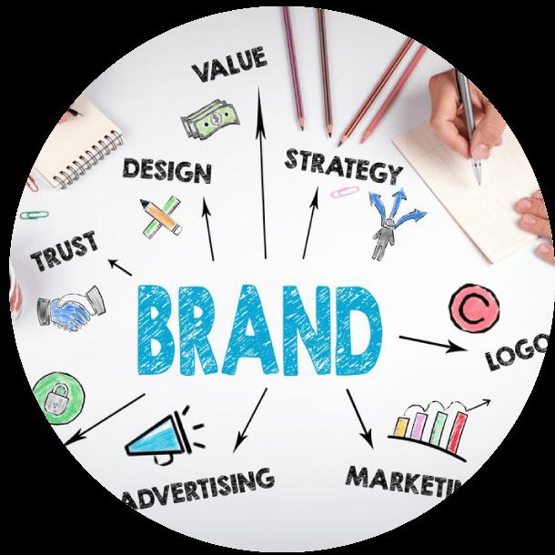 Aalpin Digital Branding Service